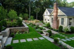 Ландшафтный дизайн в обустройстве территории загородного дома