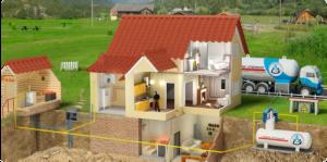 Проект газификации загородного дома